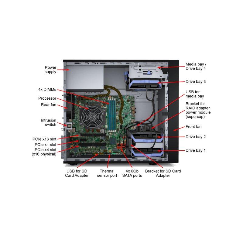 SERVIDOR LENOVO ST50 XEON 4C E-2104G 65W 3.2GHZ 1X8GB 1TB RAID 0-1-10-5 7Y48A00LBR